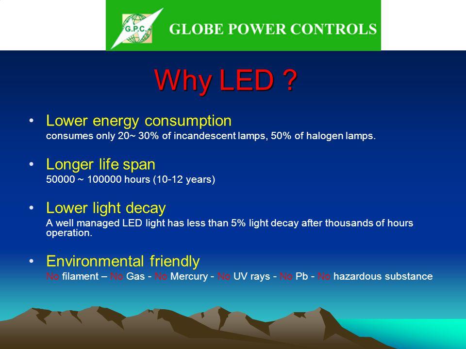 Why LED .