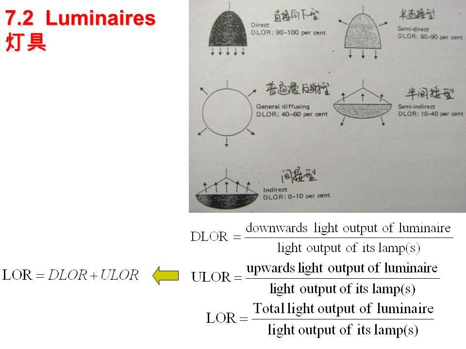 7.2 Luminaires 7.2 Luminaires