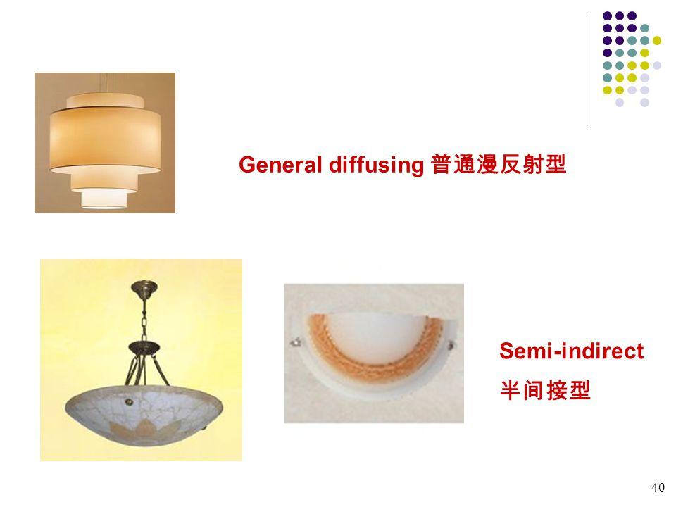 40 General diffusing Semi-indirect