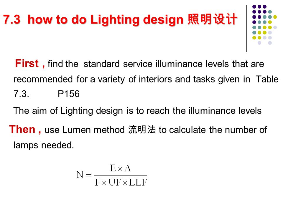 7.3 how to do Lighting design 7.3 how to do Lighting design First, find the standard service illuminance levels that are recommended for a variety of