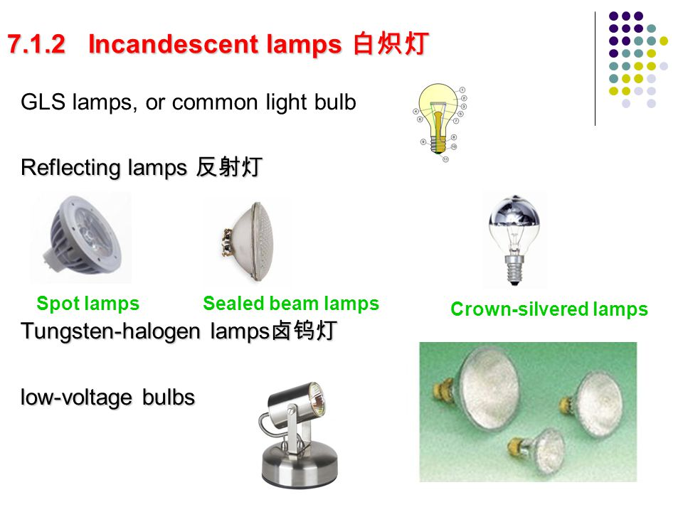 7.1.2 Incandescent lamps 7.1.2 Incandescent lamps GLS lamps, or common light bulb Reflecting lamps Reflecting lamps Tungsten-halogen lamps Tungsten-ha