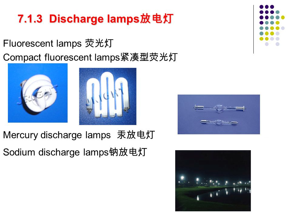 7.1.3 Discharge lamps 7.1.3 Discharge lamps Fluorescent lamps Compact fluorescent lamps Mercury discharge lamps Sodium discharge lamps