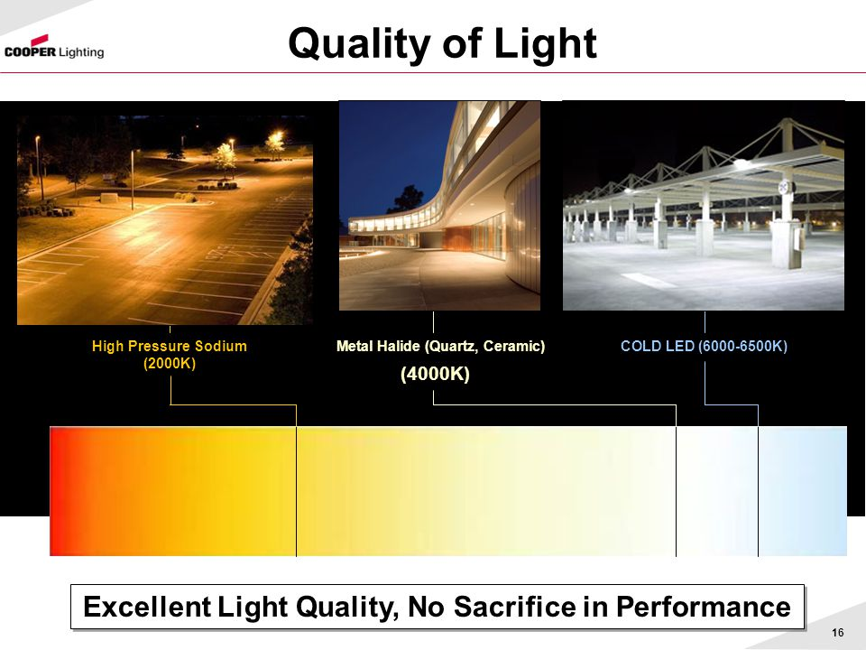 16 Quality of Light Excellent Light Quality, No Sacrifice in Performance COLD LED (6000-6500K)High Pressure Sodium (2000K) Metal Halide (Quartz, Ceram
