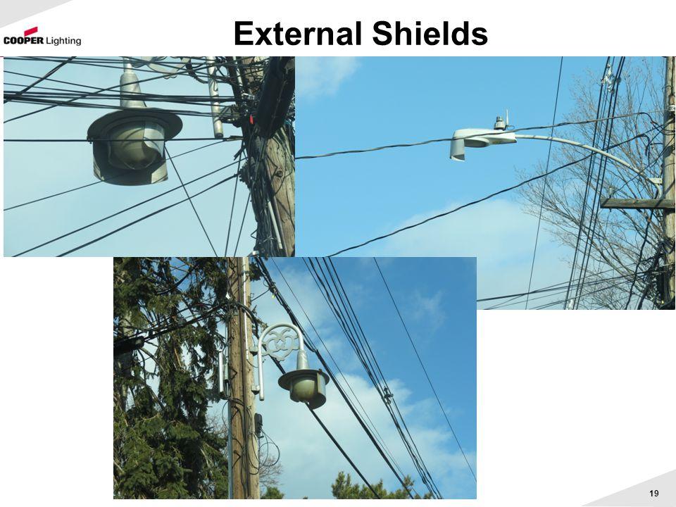 External Shields 19