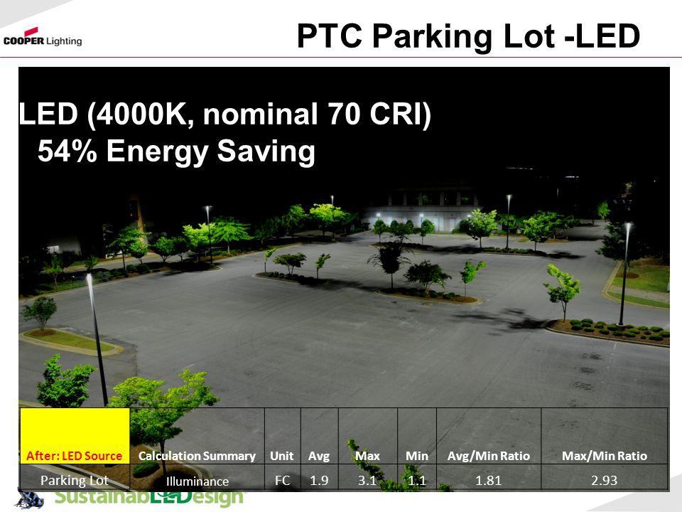 PTC Parking Lot -LED After: LED SourceCalculation SummaryUnitAverage Maximu m Minimu mAverage/Minimum RatioMaximum/Minimum Ratio Parking LotIlluminanc