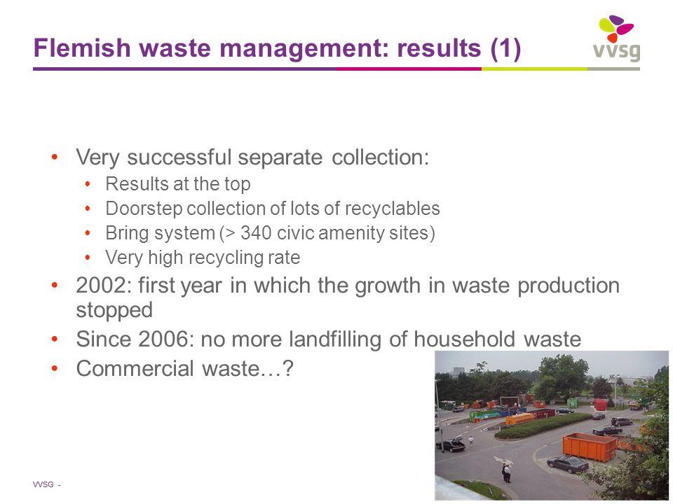 VVSG - Flemish waste management: results (2)