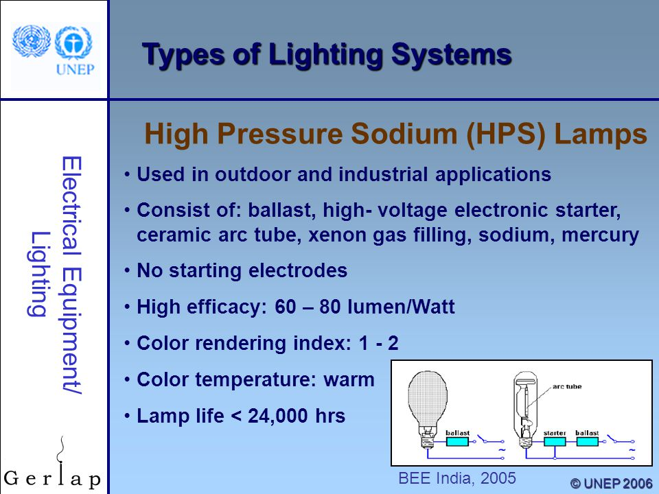18 © UNEP 2006 Types of Lighting Systems High Pressure Sodium (HPS) Lamps Electrical Equipment/ Lighting BEE India, 2005 Used in outdoor and industria