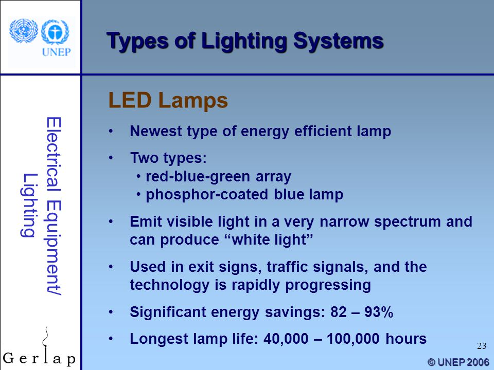 23 © UNEP 2006 Types of Lighting Systems LED Lamps Electrical Equipment/ Lighting Newest type of energy efficient lamp Two types: red-blue-green array