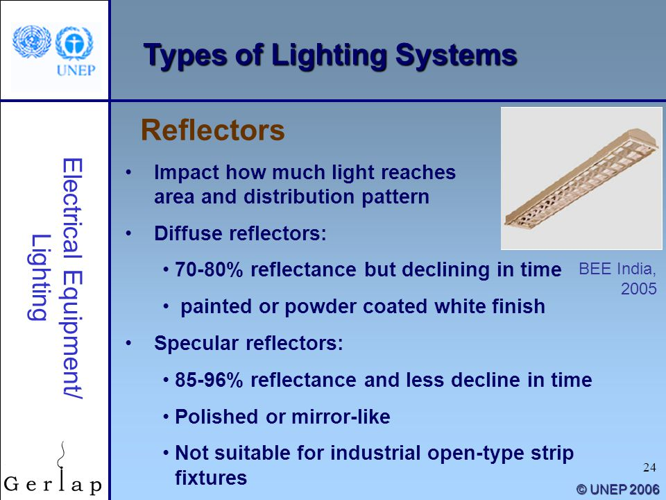 24 © UNEP 2006 Types of Lighting Systems Electrical Equipment/ Lighting Reflectors Impact how much light reaches area and distribution pattern Diffuse