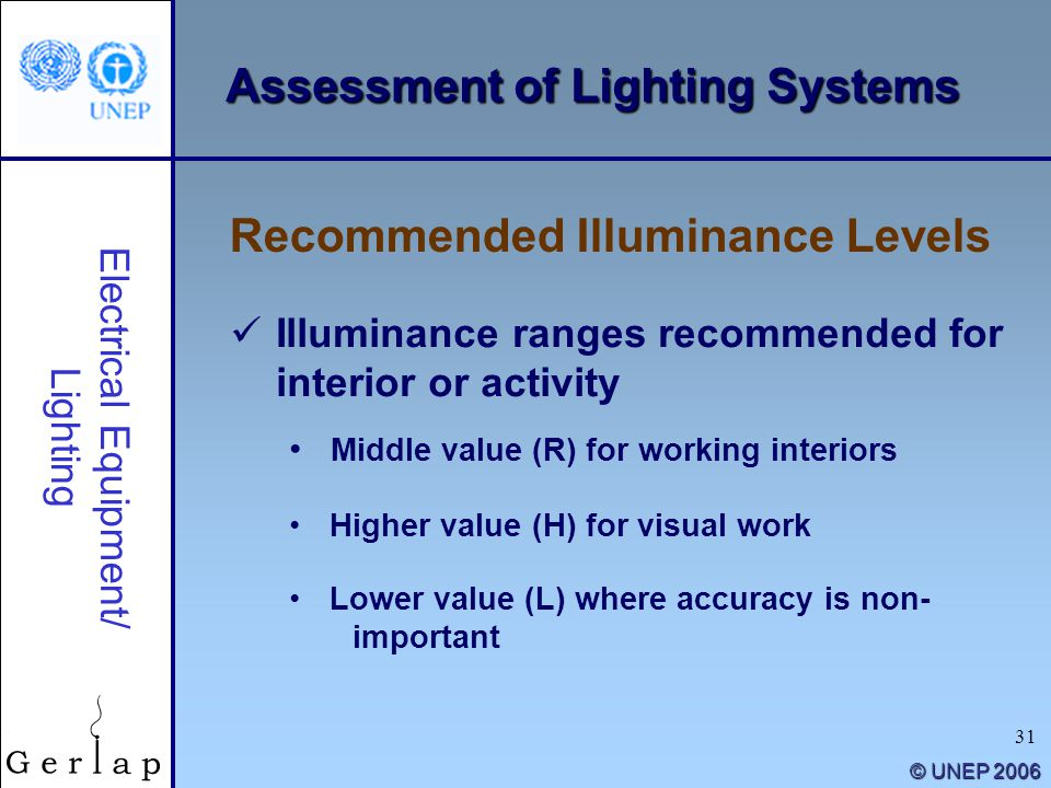 31 © UNEP 2006 Assessment of Lighting Systems Recommended Illuminance Levels Electrical Equipment/ Lighting Illuminance ranges recommended for interio