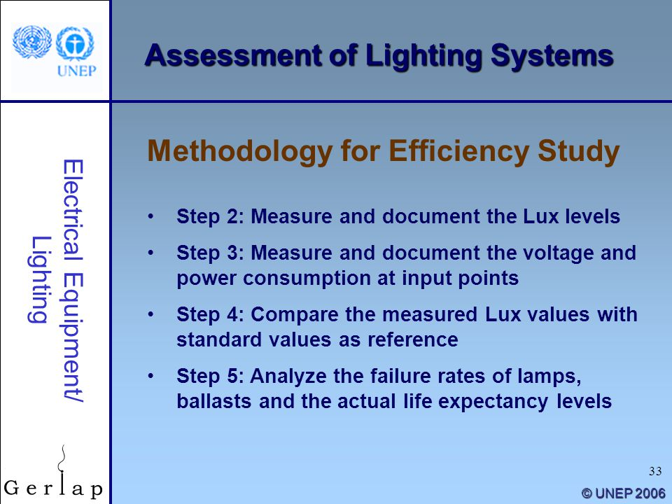 33 © UNEP 2006 Assessment of Lighting Systems Methodology for Efficiency Study Electrical Equipment/ Lighting Step 2: Measure and document the Lux lev