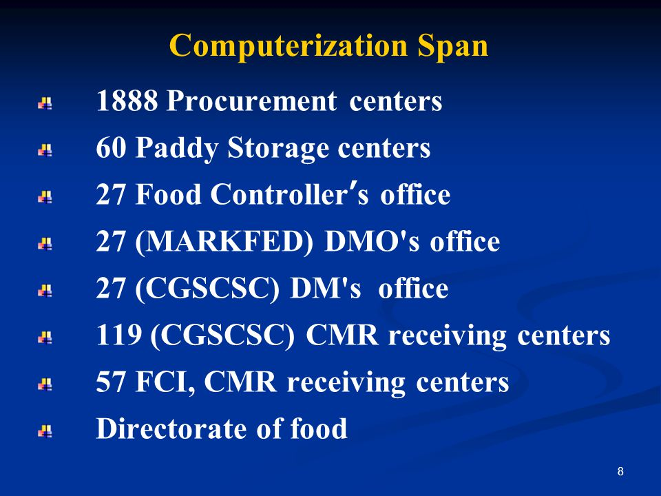 Computerization Span 1888 Procurement centers 60 Paddy Storage centers 27 Food Controllers office 27 (MARKFED) DMO s office 27 (CGSCSC) DM s office 119 (CGSCSC) CMR receiving centers 57 FCI, CMR receiving centers Directorate of food 8