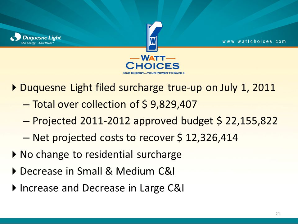 Duquesne Light filed surcharge true-up on July 1, 2011 – Total over collection of $ 9,829,407 – Projected 2011-2012 approved budget $ 22,155,822 – Net projected costs to recover $ 12,326,414 No change to residential surcharge Decrease in Small & Medium C&I Increase and Decrease in Large C&I www.wattchoices.com 21