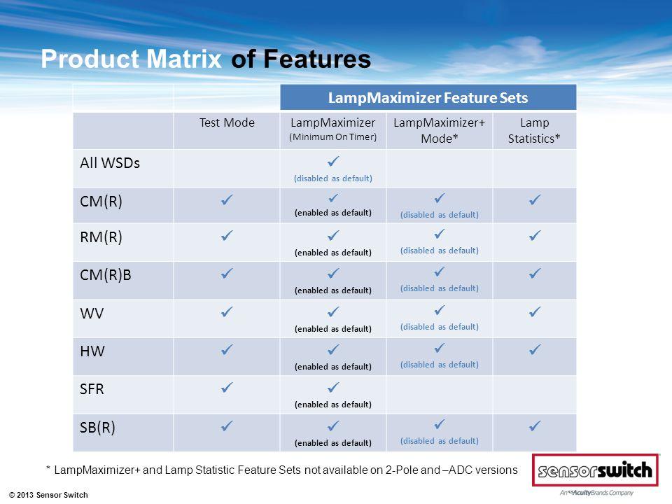 Product Matrix of Features LampMaximizer Feature Sets Test ModeLampMaximizer (Minimum On Timer) LampMaximizer+ Mode* Lamp Statistics* All WSDs (disabl