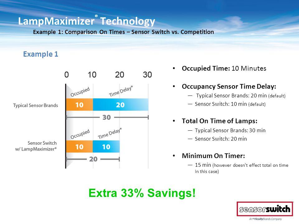 Occupied Time: 10 Minutes Occupancy Sensor Time Delay: Typical Sensor Brands: 20 min (default) Sensor Switch: 10 min (default) Total On Time of Lamps: