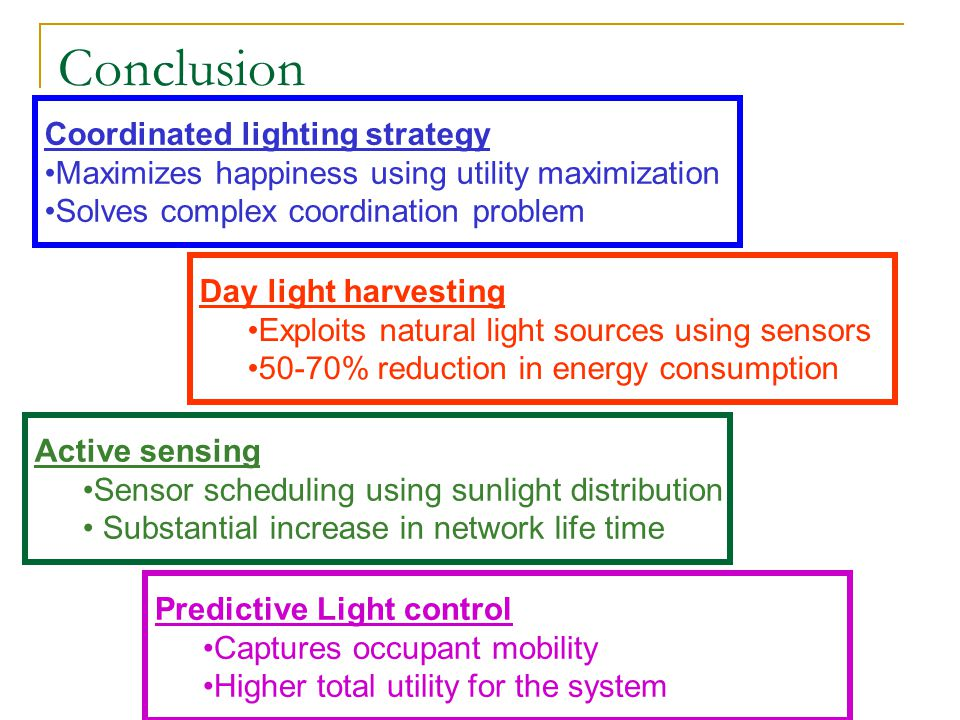 Conclusion Coordinated lighting strategy Maximizes happiness using utility maximization Solves complex coordination problem Day light harvesting Exploits natural light sources using sensors 50-70% reduction in energy consumption Active sensing Sensor scheduling using sunlight distribution Substantial increase in network life time Predictive Light control Captures occupant mobility Higher total utility for the system