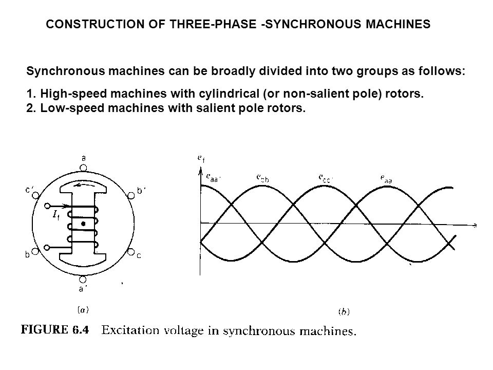 CONSTRUCTION OF THREE PHASE SYNCHRONOUS MACHINES Synchronous machines can be broadly divided into two groups as follows: 1.