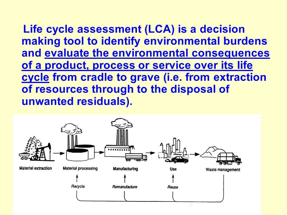 Life cycle assessment (LCA) is a decision making tool to identify environmental burdens and evaluate the environmental consequences of a product, proc