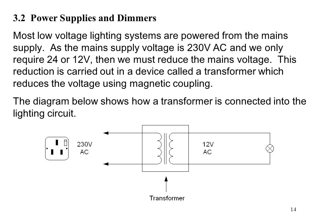 14 3.2 Power Supplies and Dimmers Most low voltage lighting systems are powered from the mains supply. As the mains supply voltage is 230V AC and we o