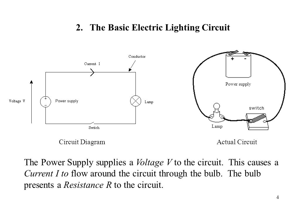 25 EMC and LVD Electrical products that are intended for sale in the EU must conform to documented standards that will enable them to comply with the requirements of the following directives– EMC – Electro Magnetic Compatibility directive LVD – Low Voltage Directives Compliance to these directives will enable the manufacturer to apply CE mark to the equipment.