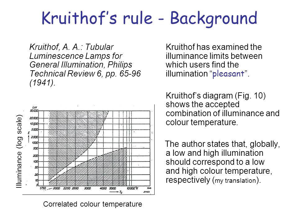 Kruithofs rule - Background Kruithof, A. A.: Tubular Luminescence Lamps for General Illumination, Philips Technical Review 6, pp. 65-96 (1941). Kruith