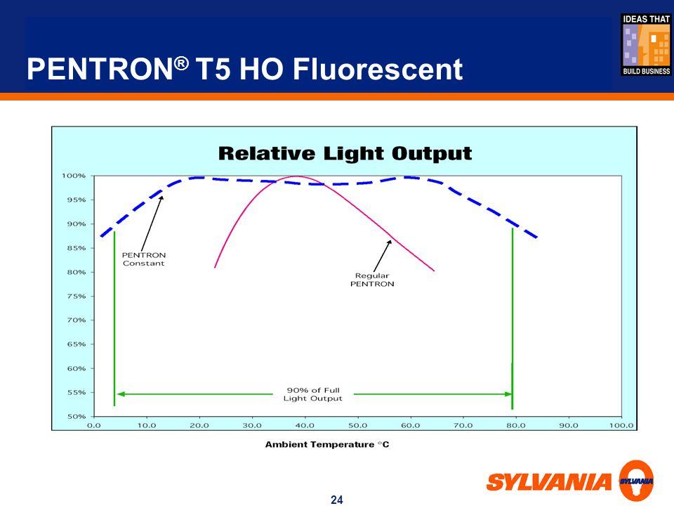 24 PENTRON ® T5 HO Fluorescent