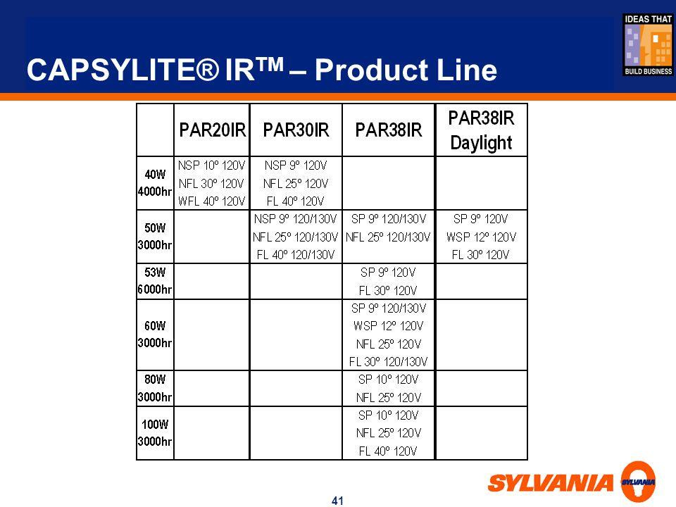 41 CAPSYLITE® IR TM – Product Line