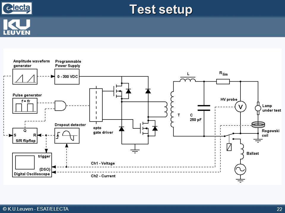 © K.U.Leuven - ESAT/ELECTA 22 Test setup