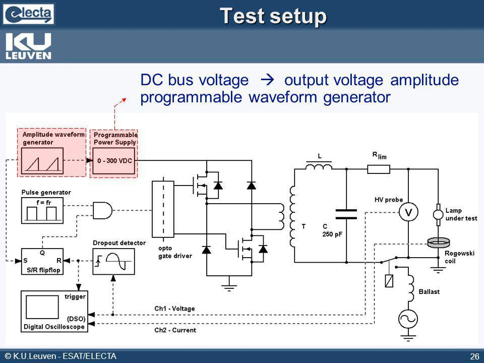 © K.U.Leuven - ESAT/ELECTA 26 Test setup DC bus voltage output voltage amplitude programmable waveform generator