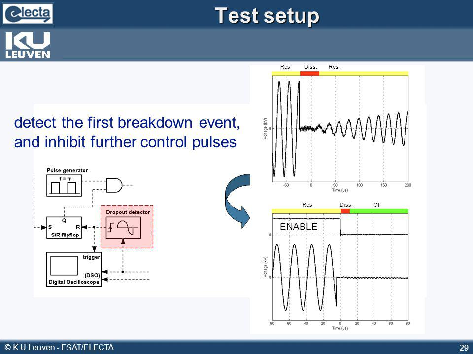 © K.U.Leuven - ESAT/ELECTA 29 Test setup Res. Diss. ENABLE Res.Diss.Off detect the first breakdown event, and inhibit further control pulses