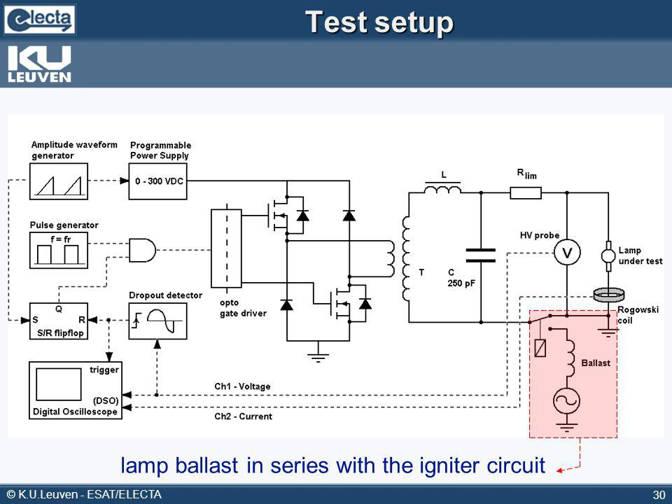 © K.U.Leuven - ESAT/ELECTA 30 Test setup lamp ballast in series with the igniter circuit