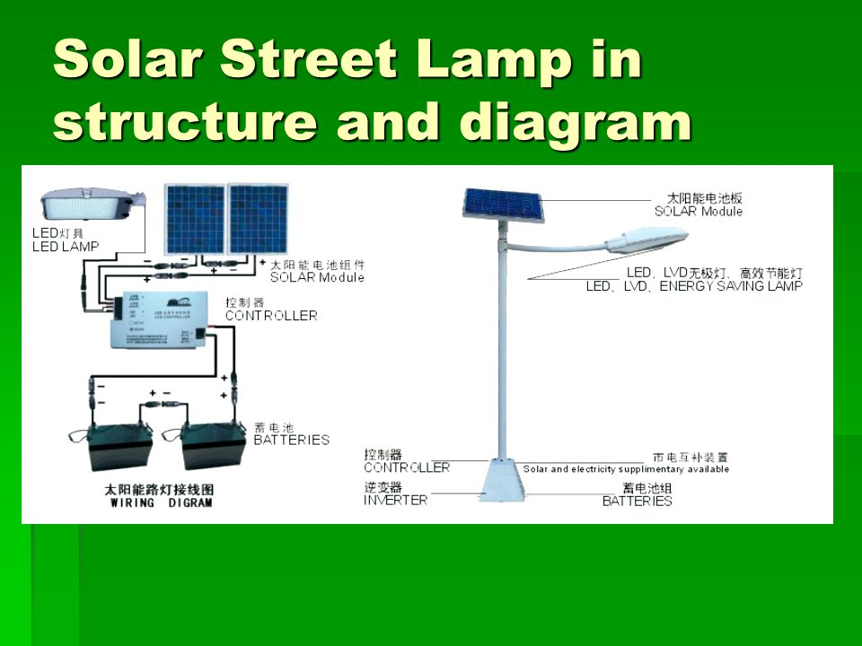 Why buy Sky Resources Solar Street Lamp 1 8 years experiences on solar PV applications production and R&D technology.