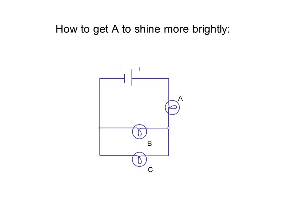 How to get A to shine more brightly: A B + _ C