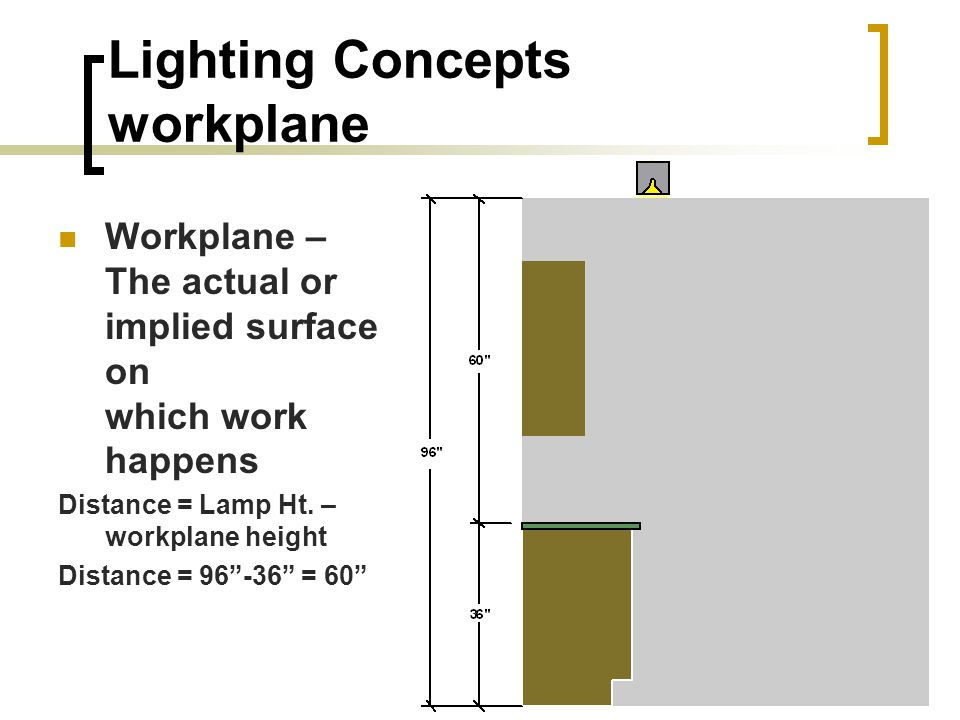 Lighting Concepts workplane Workplane – The actual or implied surface on which work happens Distance = Lamp Ht.