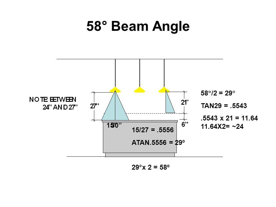 58° Beam Angle 3015 15/27 =.5556 ATAN.5556 = 29º 29°x 2 = 58º 58 /2 = 29 TAN29 =.5543.5543 x 21 = 11.64 11.64X2= ~24