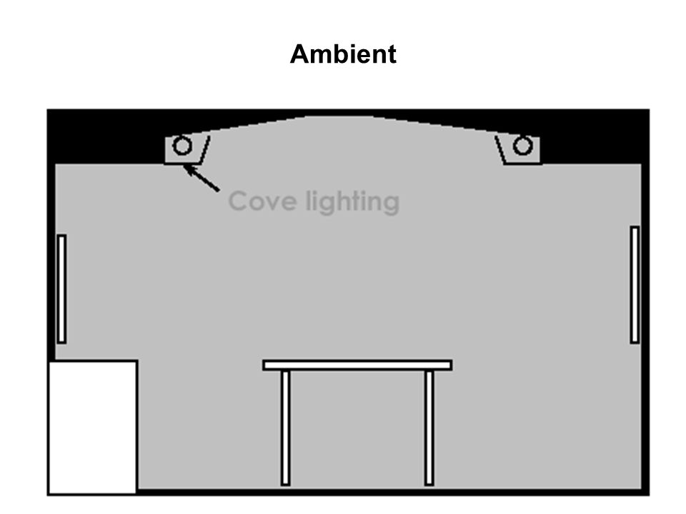 Lighting Measurements Three factors: Candlepower (Cp) Footcandle (Fc) Distance (D) If you know two factors you can calculate the third.