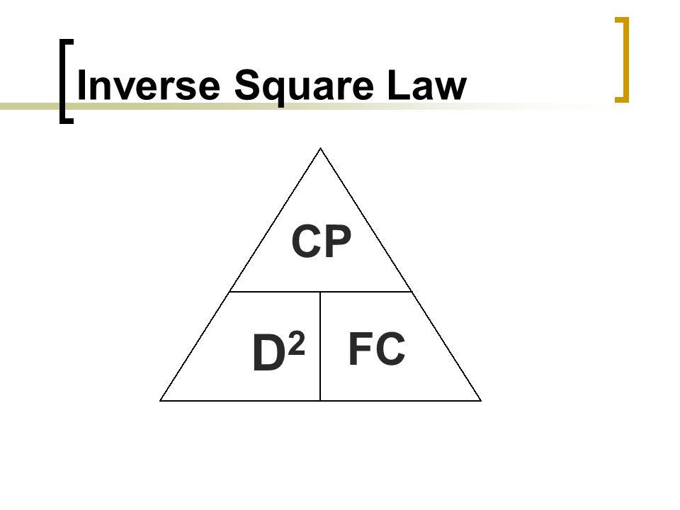 Inverse Square Law D2D2 FC CP