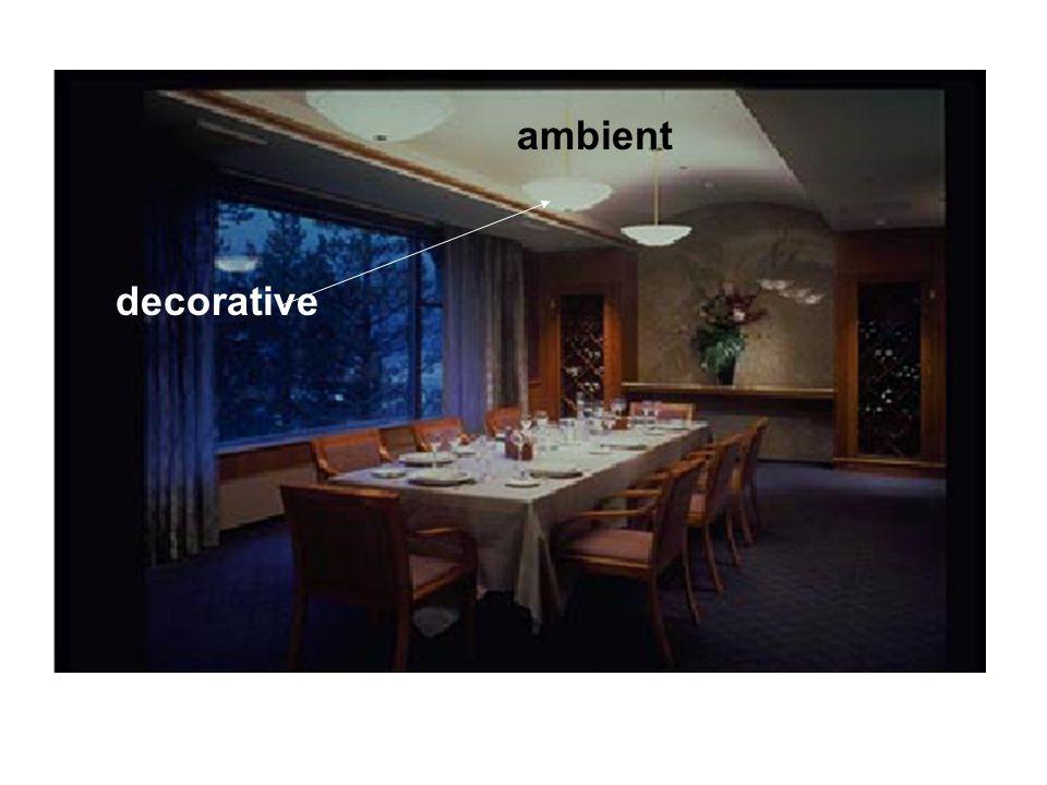 Lighting Concepts General Lighting Task Lighting Workplane Distance Footcandle Lumen Candlepower (Candelas) Watts Lamp Data Tables