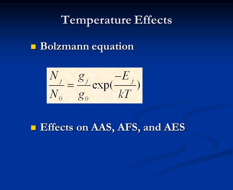 Temperature Effects Bolzmann equation Bolzmann equation Effects on AAS, AFS, and AES Effects on AAS, AFS, and AES