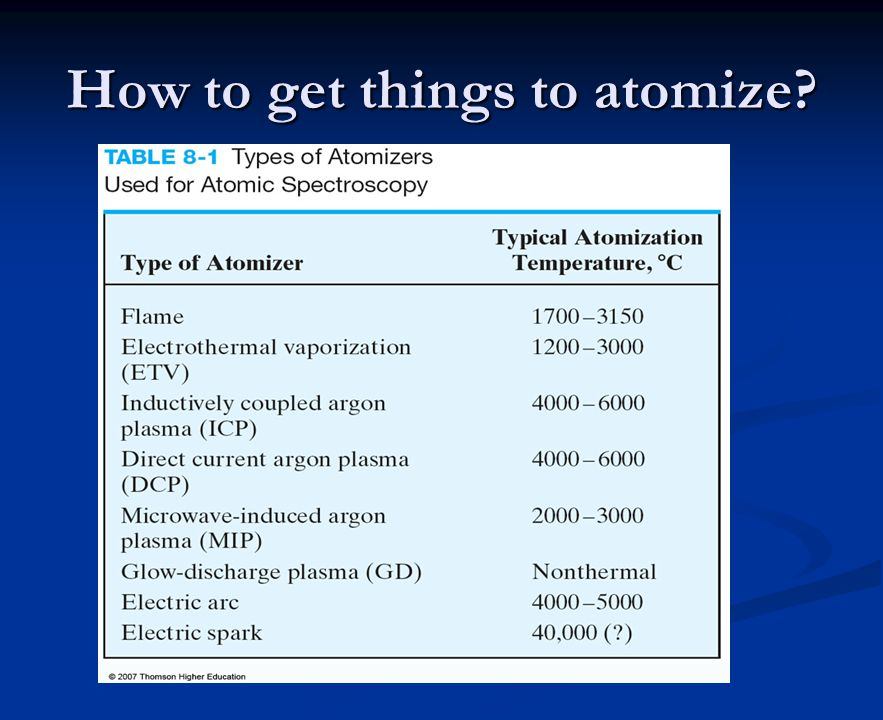 How to get things to atomize?
