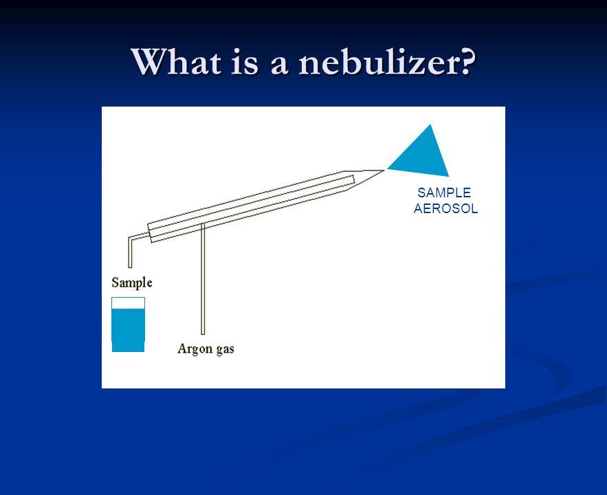 What is a nebulizer? SAMPLE AEROSOL