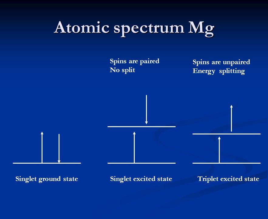 Atomic spectrum Mg Singlet ground stateTriplet excited stateSinglet excited state Spins are paired No split Spins are unpaired Energy splitting