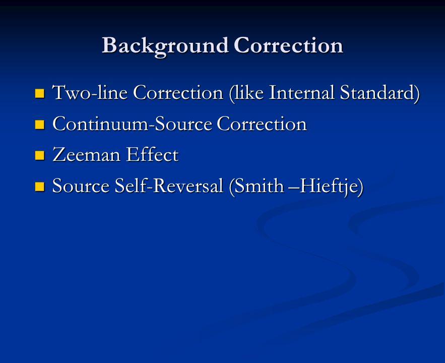 Background Correction Two-line Correction (like Internal Standard) Two-line Correction (like Internal Standard) Continuum-Source Correction Continuum-Source Correction Zeeman Effect Zeeman Effect Source Self-Reversal (Smith –Hieftje) Source Self-Reversal (Smith –Hieftje)