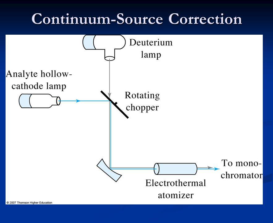 Continuum-Source Correction