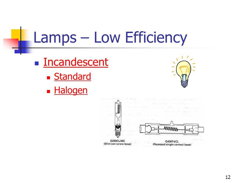 12 Lamps – Low Efficiency Incandescent Standard Halogen