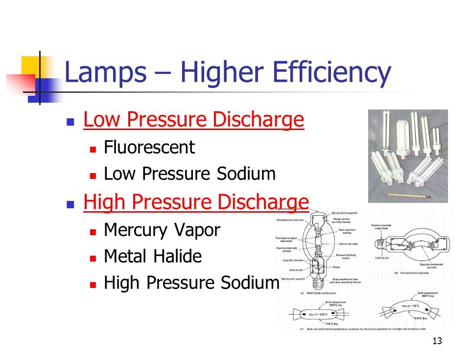 13 Lamps – Higher Efficiency Low Pressure Discharge Fluorescent Low Pressure Sodium High Pressure Discharge Mercury Vapor Metal Halide High Pressure Sodium