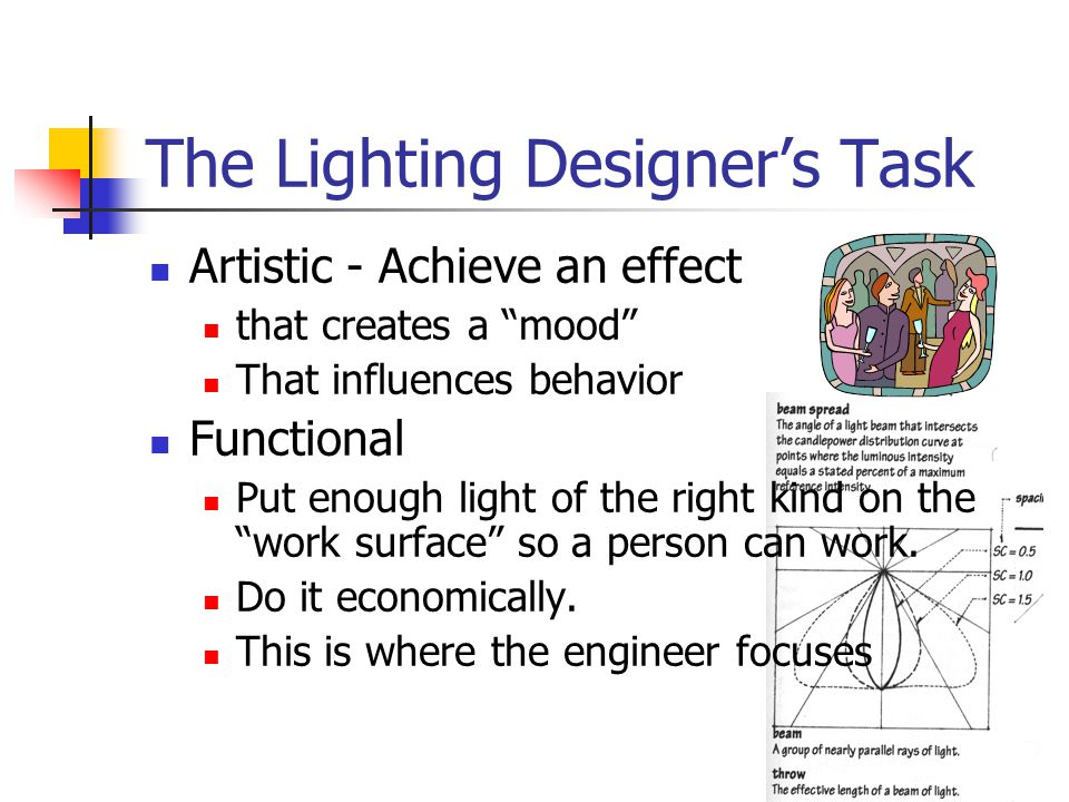 5 The Lighting Designers Task Artistic - Achieve an effect that creates a mood That influences behavior Functional Put enough light of the right kind on the work surface so a person can work.