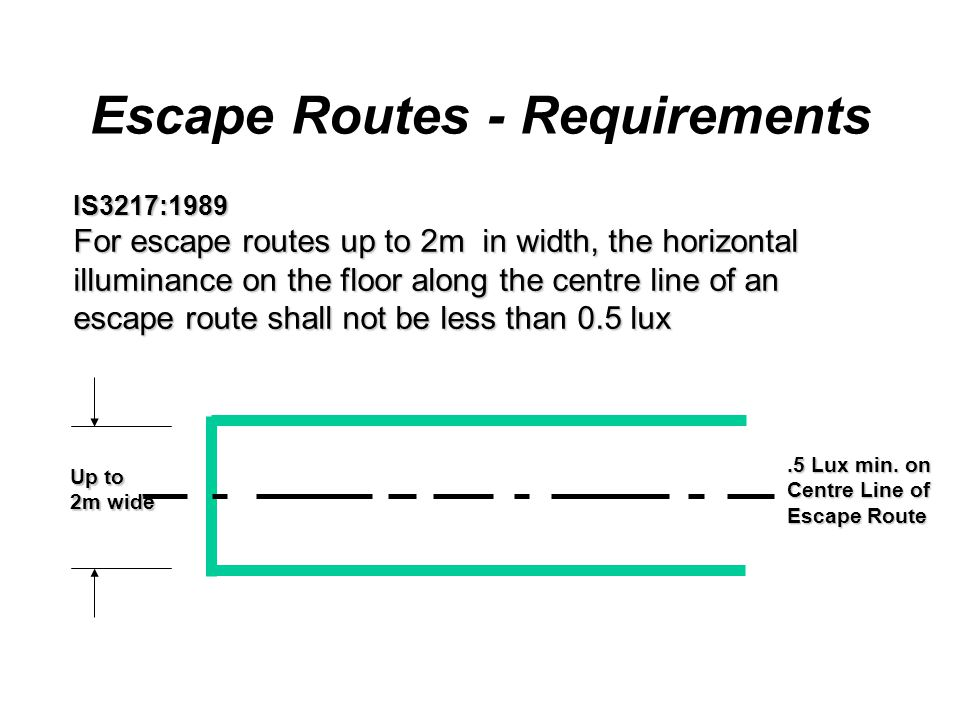 IS3217:1989 For escape routes up to 2m in width, the horizontal illuminance on the floor along the centre line of an escape route shall not be less than 0.5 lux.5 Lux min.