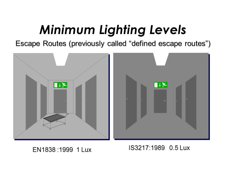 Escape Routes (previously called defined escape routes) Minimum Lighting Levels EN1838 :1999 1 Lux IS3217:1989 0.5 Lux