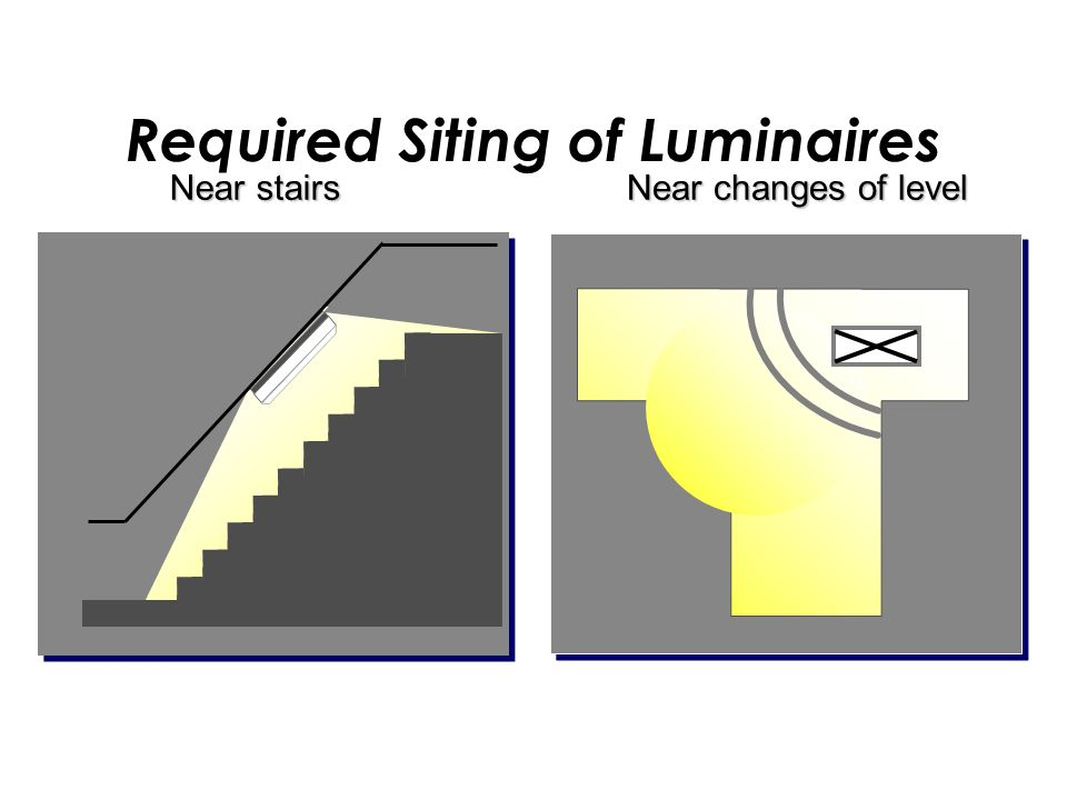 Near stairs Near changes of level Required Siting of Luminaires